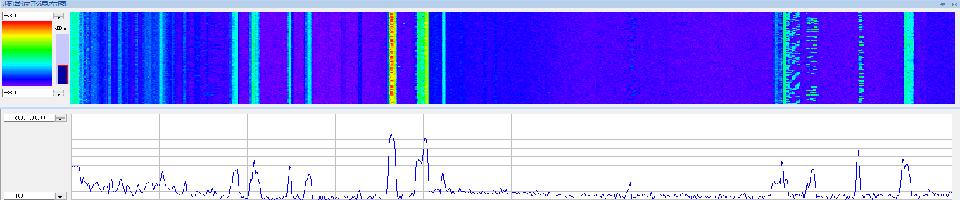 无线信号安全监测与报警软件